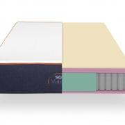 Miniatura Principal del Colchón MUELLES | Sofá realizado a medida en nuestra Fábrica de Sofás Valencia